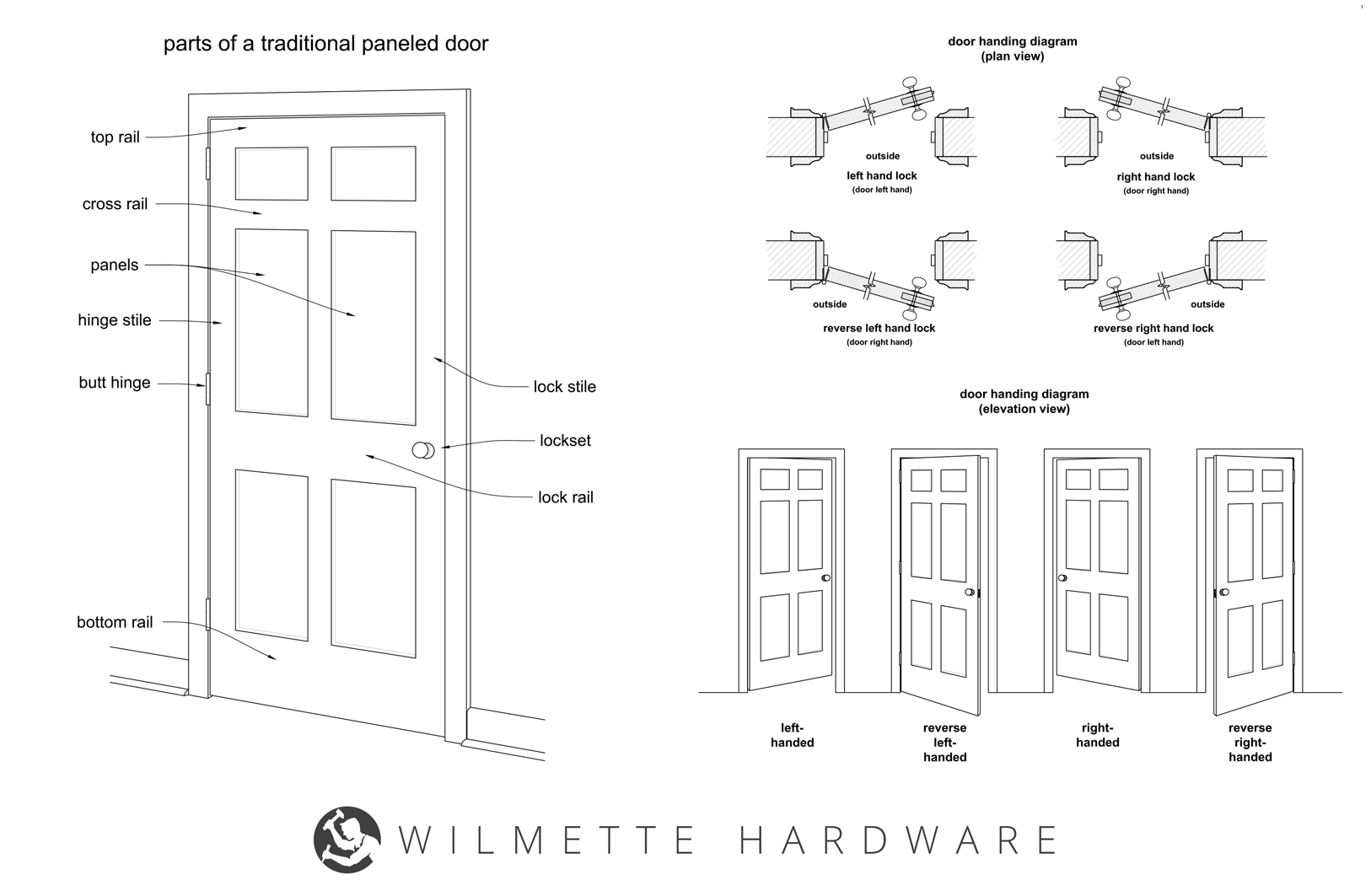 door diagrams