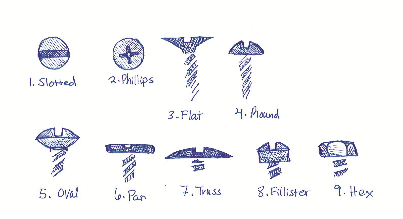 screw head styles   terminology